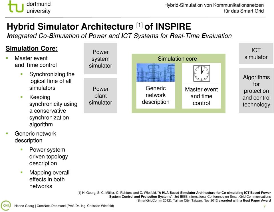 both networks Power system simulator Power plant simulator eneric network description Simulation core Master event and time control ICT simulator Algorithms for protection and control technology [1]