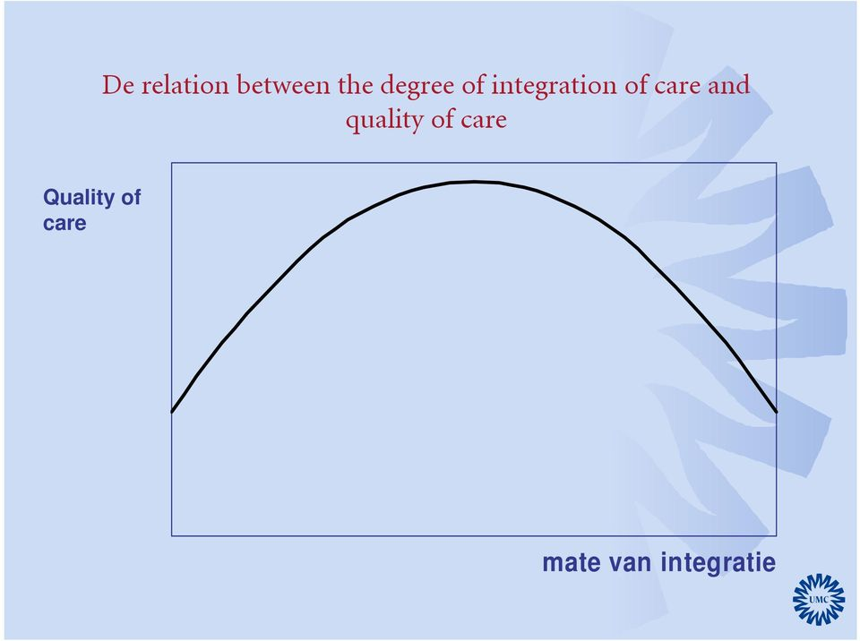 care and quality of care