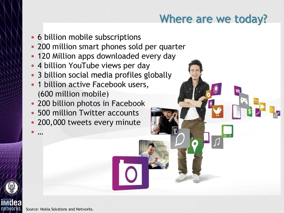 globally 1 billion active Facebook users, (600 million mobile) 200 billion photos in