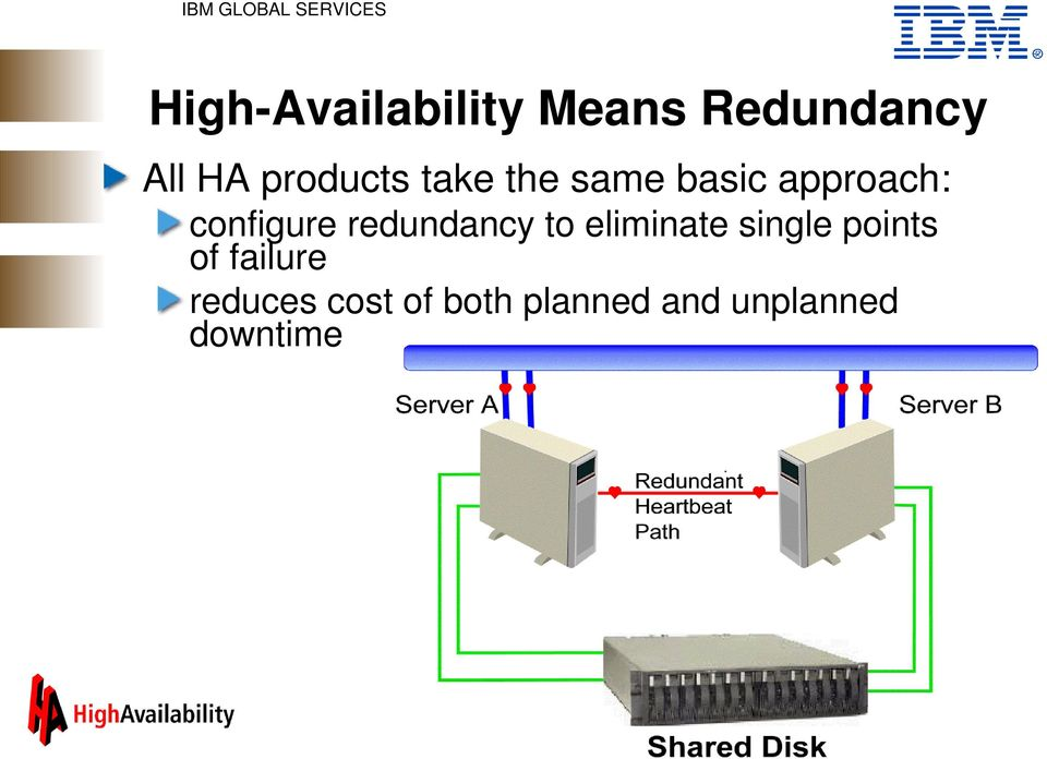 configure redundancy to eliminate single points