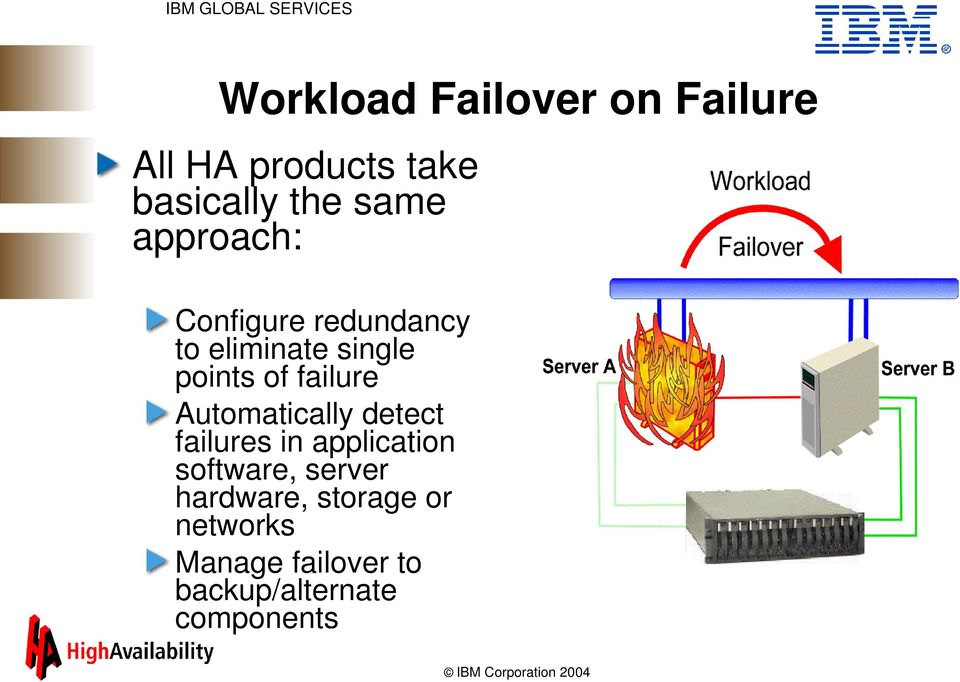Automatically detect failures in application software, server