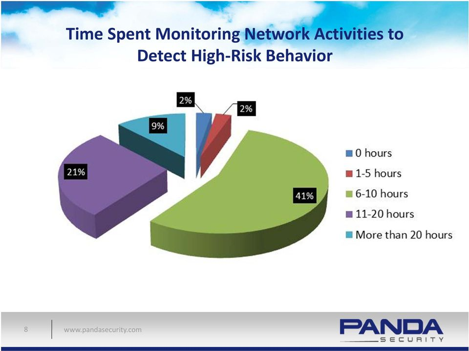 network security case study pdf