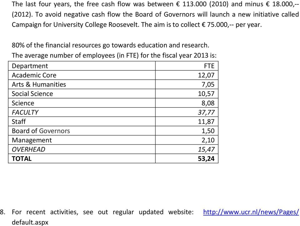 80% of the financial resources go towards education and research.