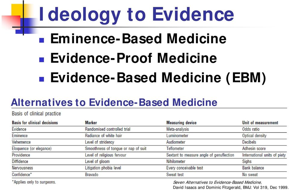 Evidence-Based Medicine Seven Alternatives to Evidence-Based