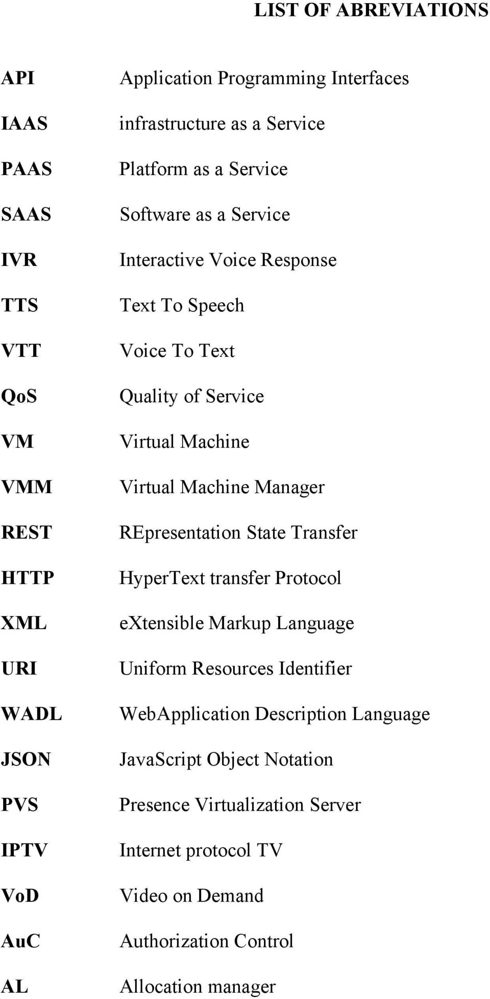 Machine Virtual Machine Manager REpresentation State Transfer HyperText transfer Protocol extensible Markup Language Uniform Resources Identifier