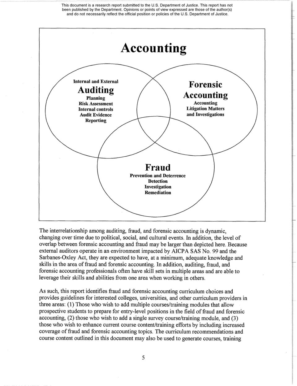 In addition, the level of overlap between forensic accounting and fraud may be larger than depicted here. Because external auditors operate in an environment impacted by AICPA SAS No.
