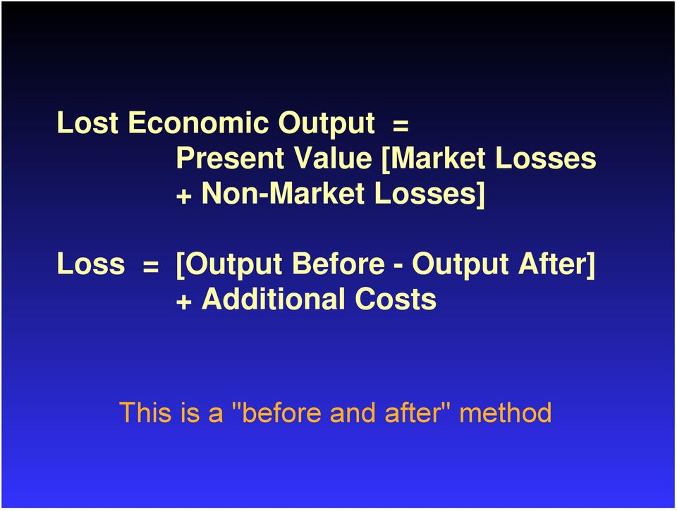 = [Output Before - Output After] +