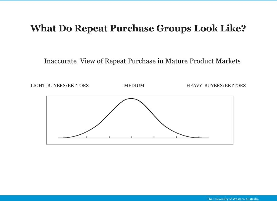Purchase in Mature Product Markets