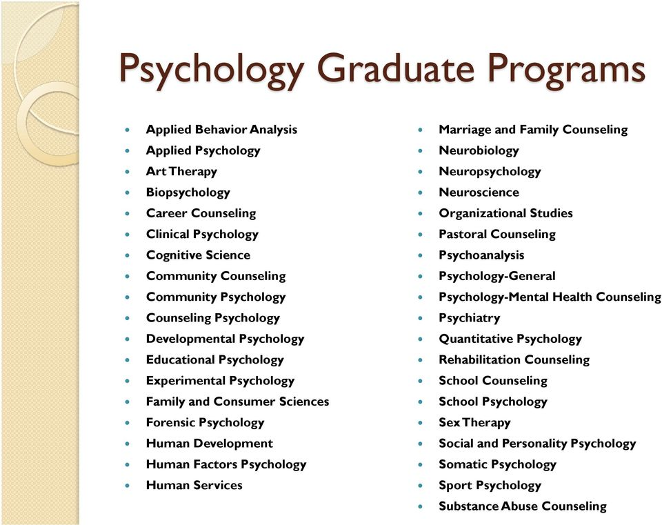 Services Marriage and Family Counseling Neurobiology Neuropsychology Neuroscience Organizational Studies Pastoral Counseling Psychoanalysis Psychology-General Psychology-Mental Health Counseling