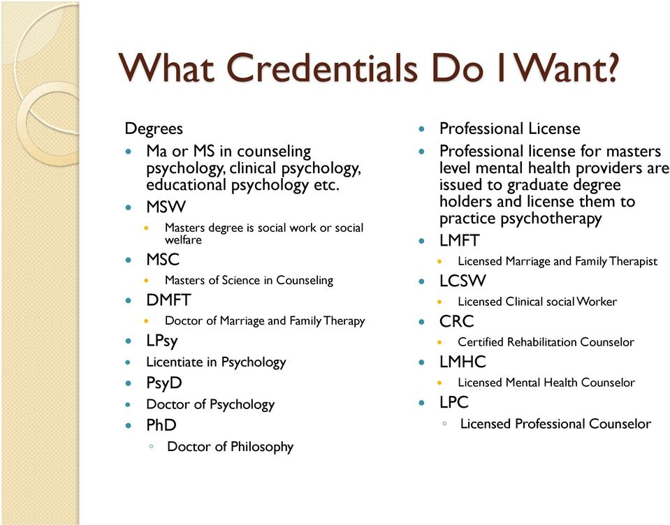 Doctor of Psychology PhD Doctor of Philosophy Professional License Professional license for masters level mental health providers are issued to graduate degree holders and