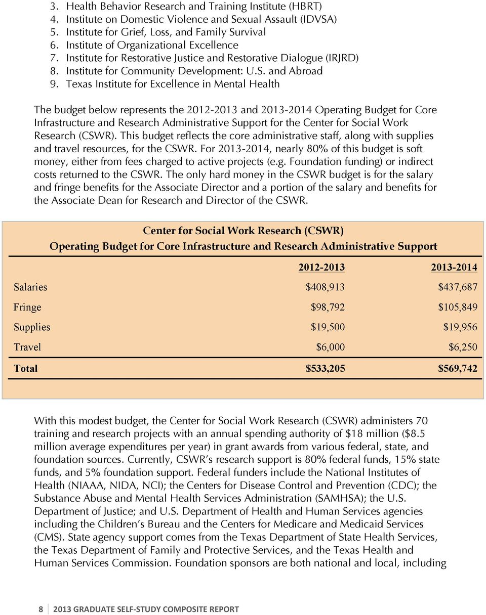 Texas Institute for Excellence in Mental Health The budget below represents the 2012-2013 and 2013-2014 Operating Budget for Core Infrastructure and Research Administrative Support for the Center for