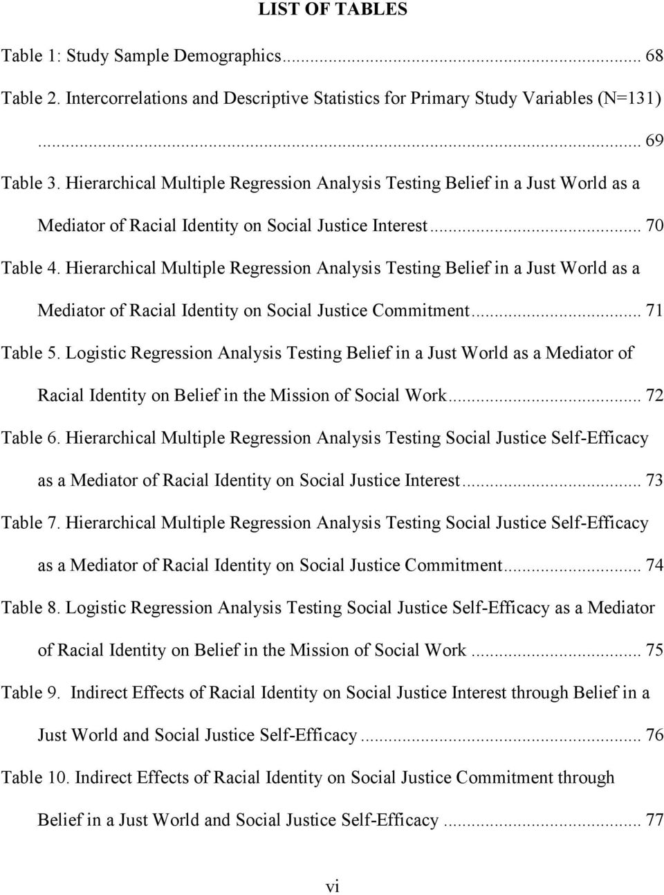 Hierarchical Multiple Regression Analysis Testing Belief in a Just World as a Mediator of Racial Identity on Social Justice Commitment... 71 Table 5.