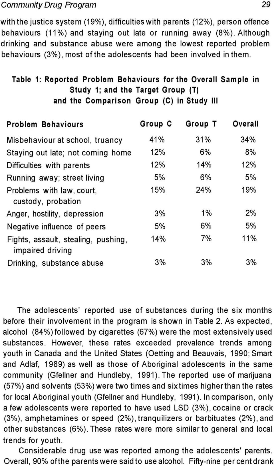 Table 1: Reported Problem Behaviours for the Overall Sample in Study 1; and the Target Group (T) and the Comparison Group (C) in Study III Problem Behaviours Misbehaviour at school, truancy Staying