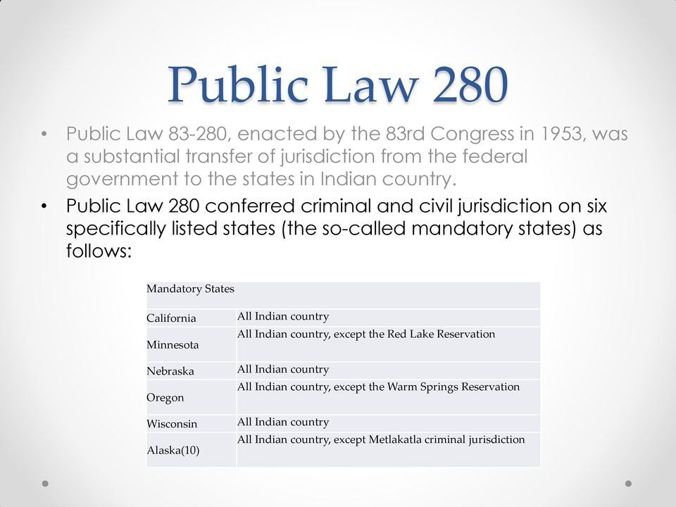 Public Law 280 cnferred criminal and civil jurisdictin n six specifically listed states (the s-called mandatry states) as fllws: Mandatry States