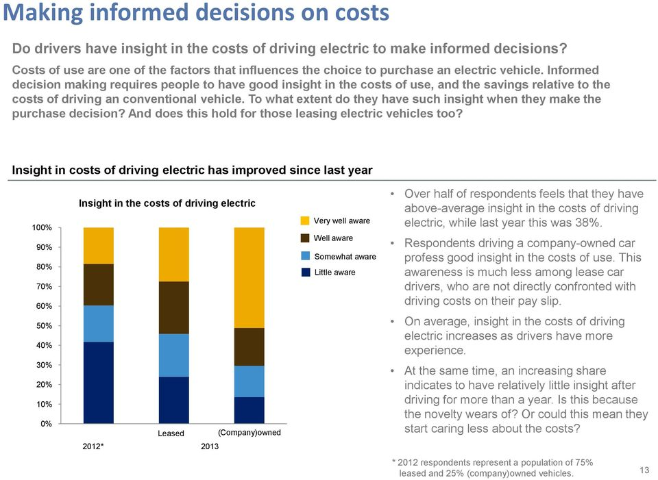 Informed decision making requires people to have good insight in the costs of use, and the savings relative to the costs of driving an conventional vehicle.
