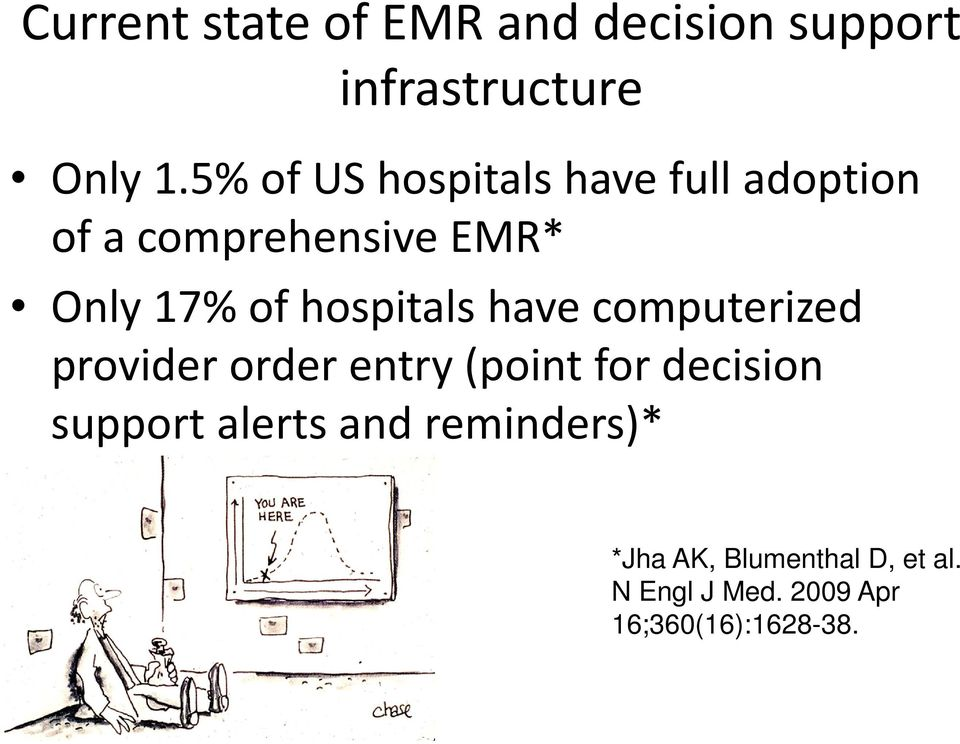 hospitals have computerized provider order entry (point for decision support