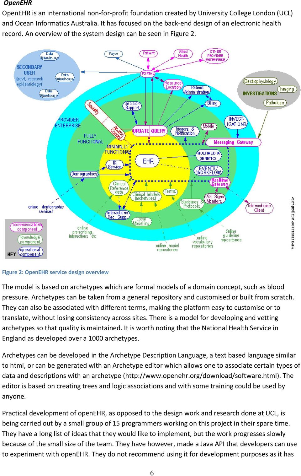 Figure 2: OpenEHR service design overview The model is based on archetypes which are formal models of a domain concept, such as blood pressure.