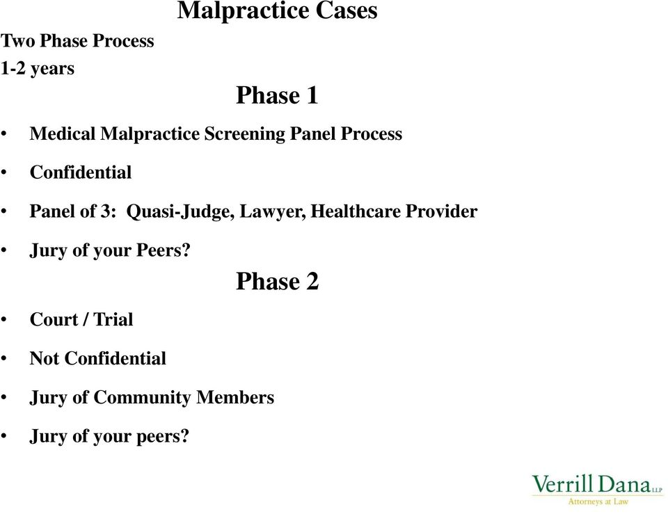 Quasi-Judge, Lawyer, Healthcare Provider Jury of your Peers?