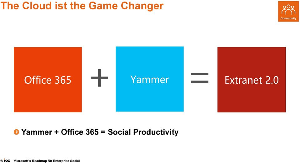 Yammer + Office
