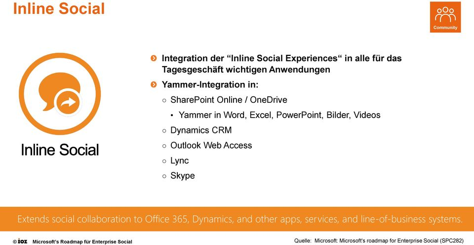 Dynamics CRM Outlook Web Access Lync Skype Extends social collaboration to Office 365, Dynamics, and other