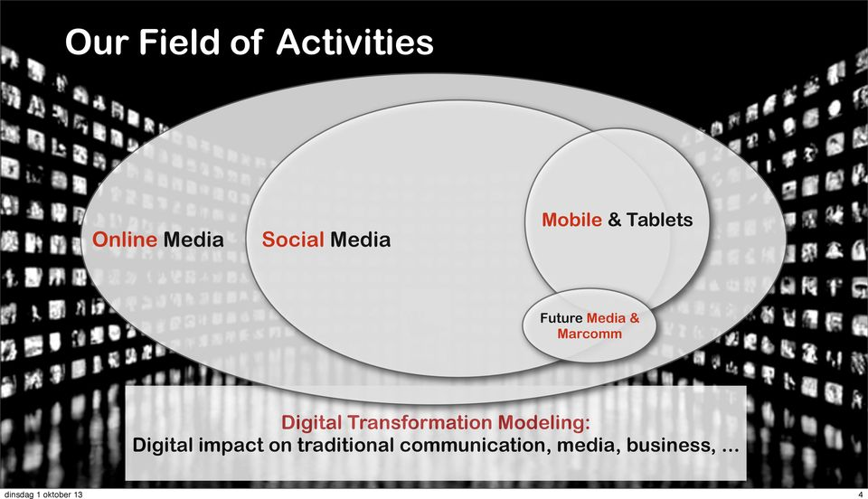 Digital Transformation Modeling: Digital impact