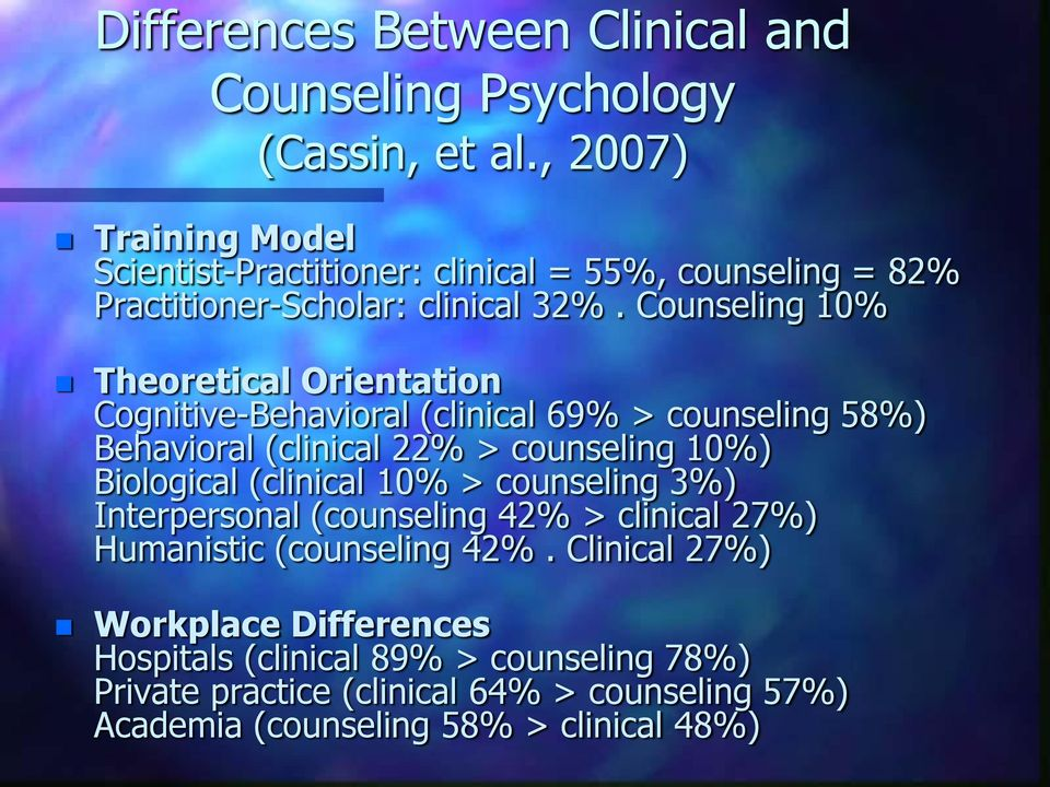 Counseling 10% Theoretical Orientation Cognitive-Behavioral (clinical 69% > counseling 58%) Behavioral (clinical 22% > counseling 10%) Biological