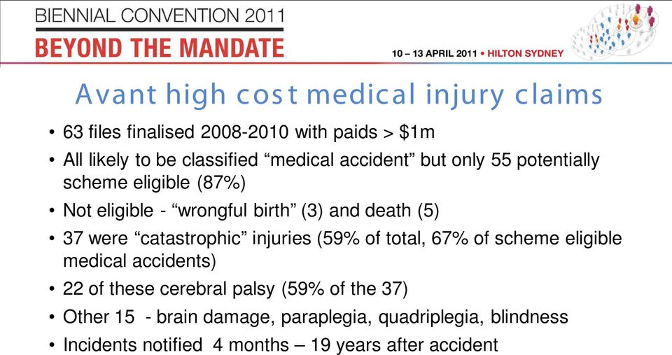 were catastrophic injuries (59% of total, 67% of scheme eligible medical accidents) 22 of these cerebral palsy (59%