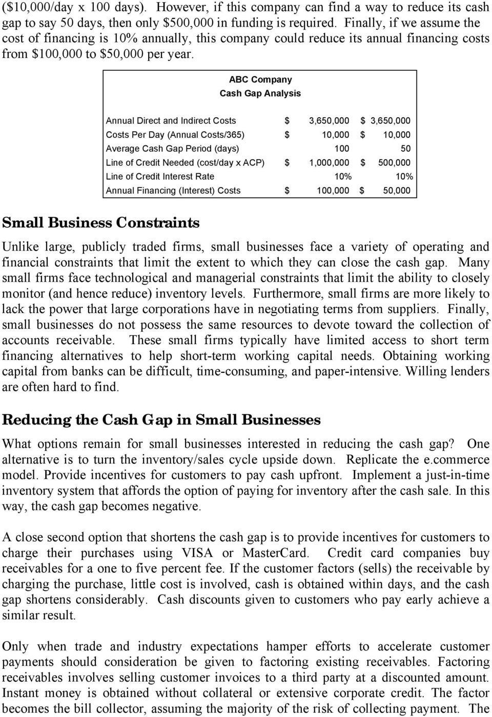 ABC Company Cash Gap Analysis Annual Direct and Indirect Costs $ 3,650,000 $ 3,650,000 Costs Per Day (Annual Costs/365) $ 10,000 $ 10,000 Average Cash Gap Period (days) 100 50 Line of Credit Needed