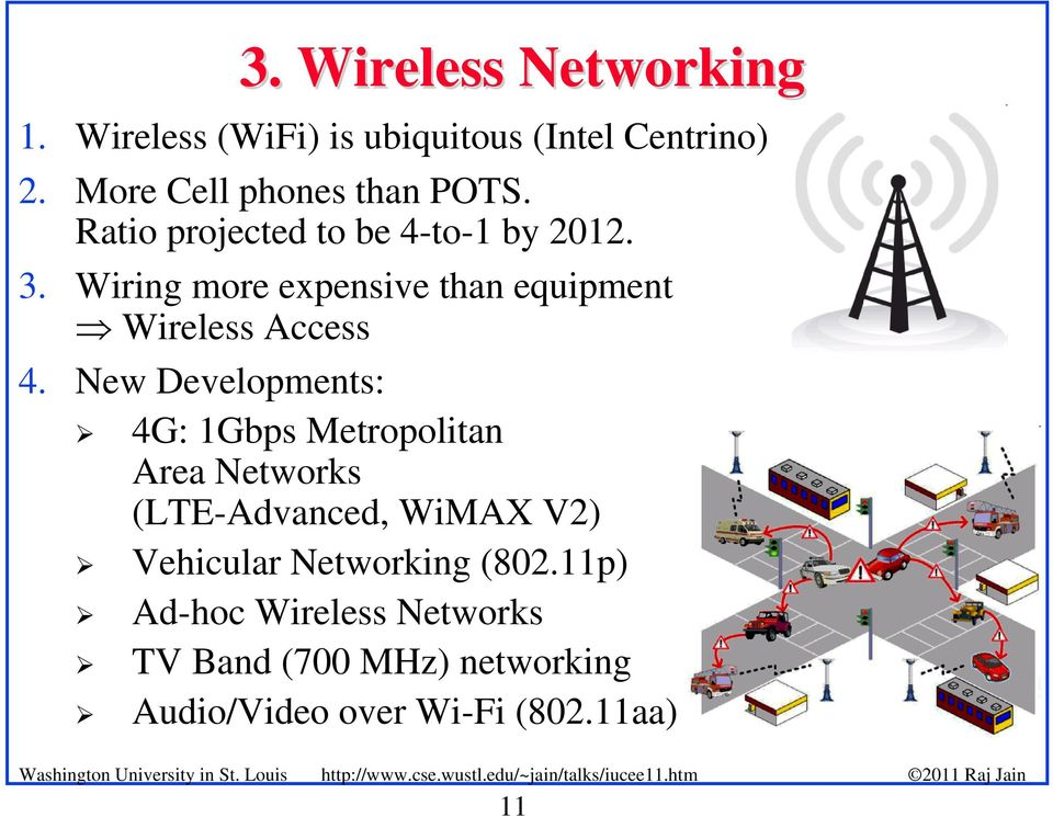Wiring more expensive than equipment Wireless Access 4.