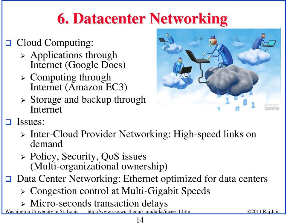 High-speed links on demand Policy, Security, QoS issues (Multi-organizational ownership) Data Center