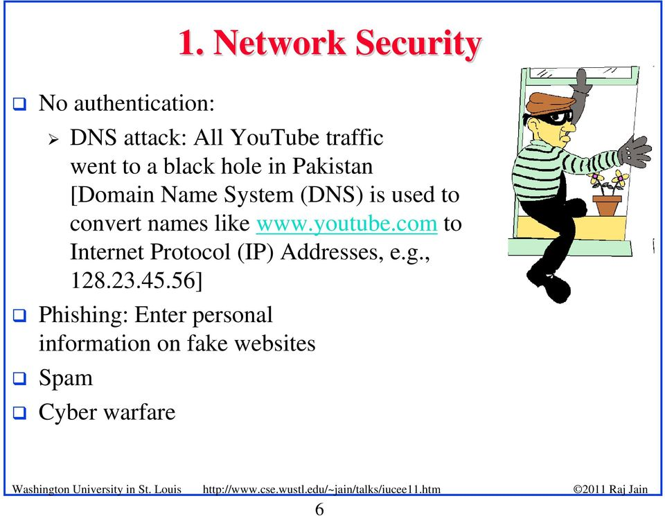 Pakistan [Domain Name System (DNS) is used to convert names like www.youtube.