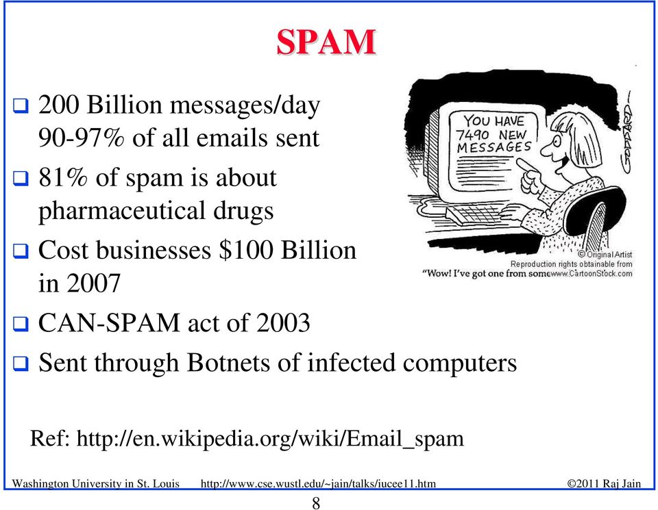 Billion in 2007 CAN-SPAM act of 2003 Sent through Botnets of