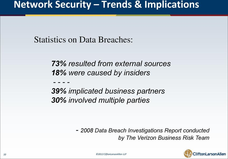 implicated business partners 30% involved multiple parties - 2008 Data