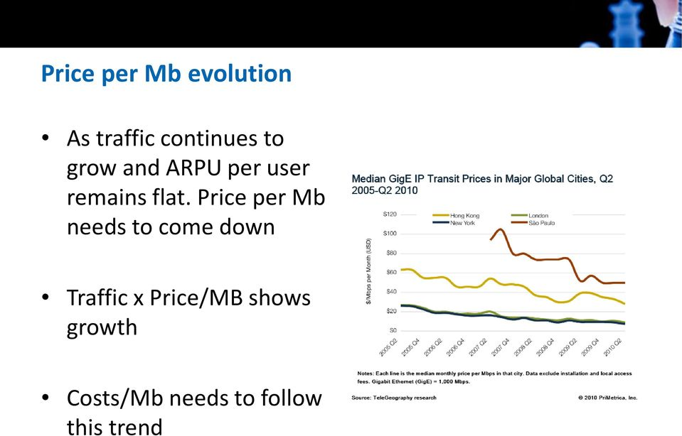 Price per Mb needs to come down Traffic x