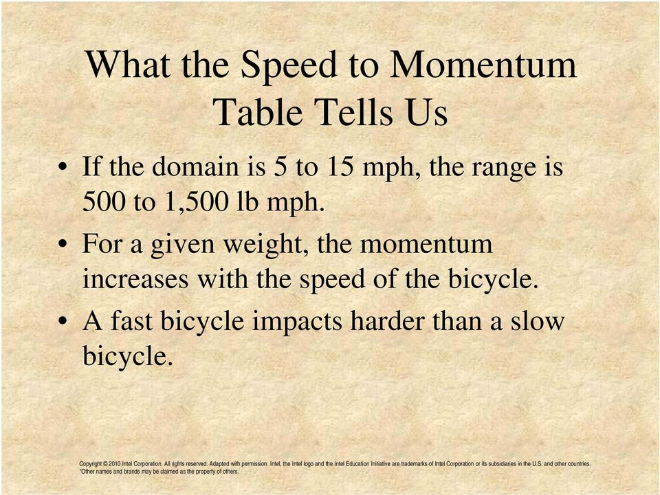 For a given weight, the momentum increases with the speed