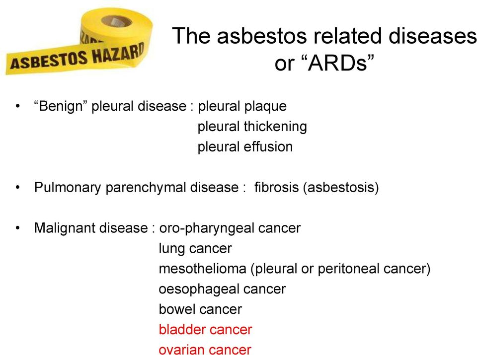 (asbestosis) Malignant disease : oro-pharyngeal cancer lung cancer mesothelioma