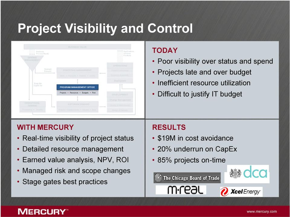visibility of project status Detailed resource management Earned value analysis, NPV, ROI Managed risk