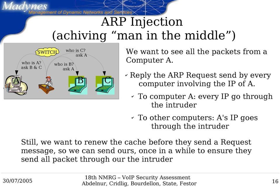 Reply the ARP Request send by every computer involving the IP of A.