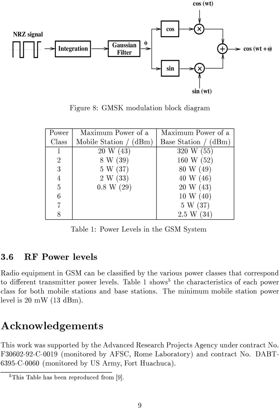 5 W (34) Table 1: Power Levels in the GSM System 3.6 RF Power levels Radio equipment in GSM can be classied by the various power classes that correspond to dierent transmitter power levels.