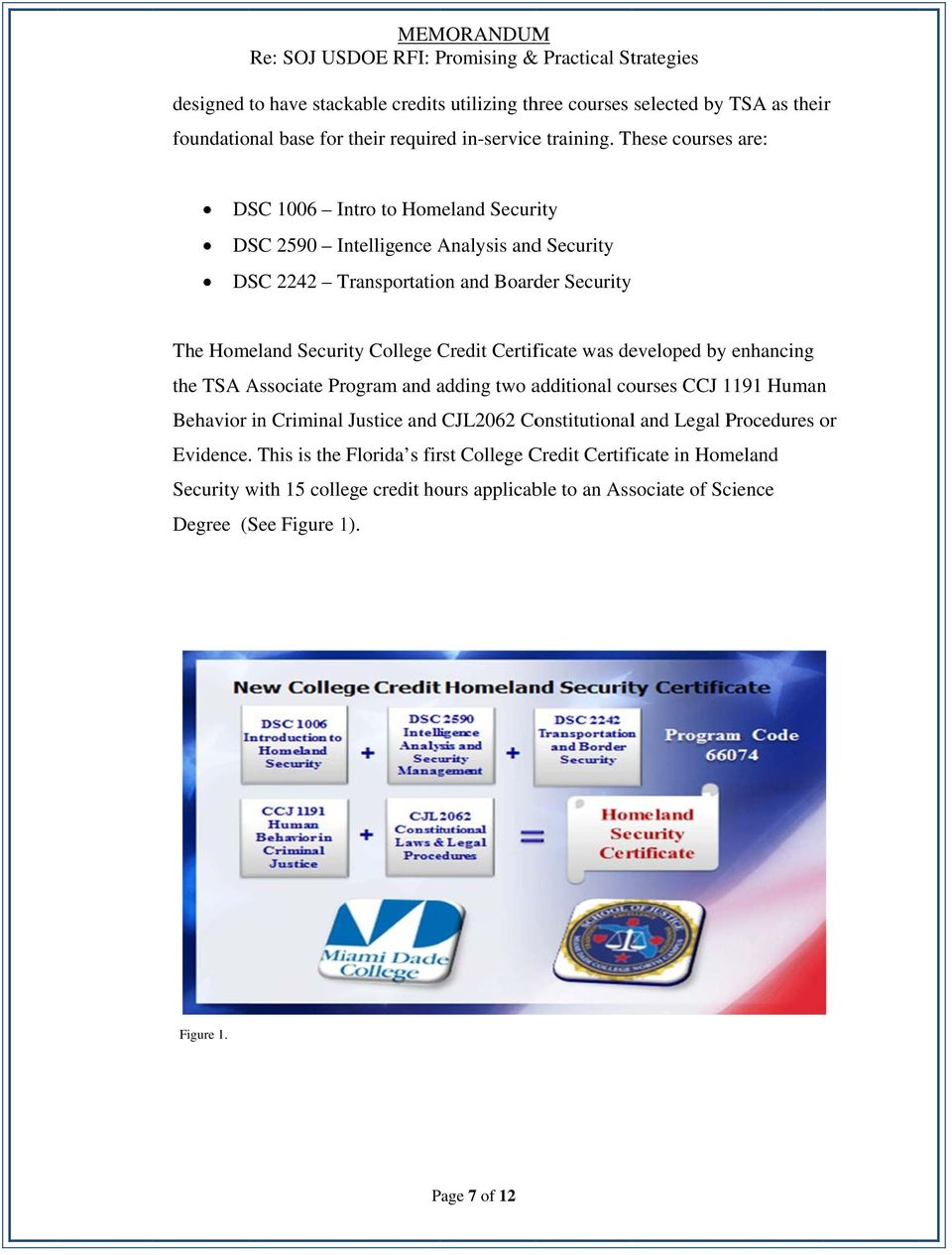 Credit Certificate was developed by enhancing the TSA Associate Program and adding two additional courses CCJ 1191 Human Behavior in Criminal Justice and CJL2062 Constitutionall and