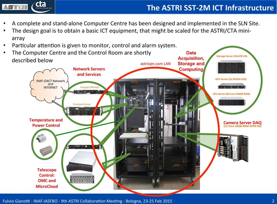 Data The Computer Centre and the Control Room are shortly Storage Server (24x3TB HD Acquisition, described below astrivpn.