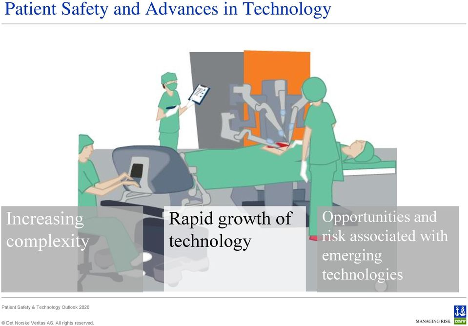 Rapid growth of technology