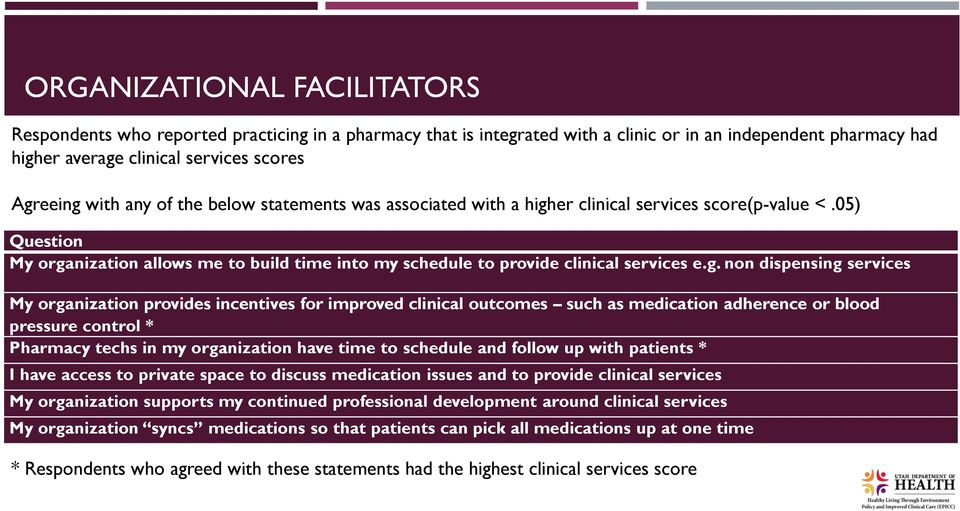 er clinical services score(p-value <.05) Question My orga
