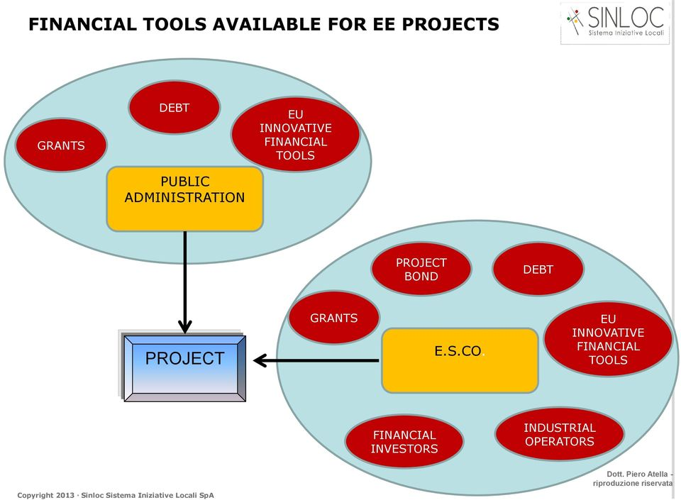 PROJECT BOND DEBT PROJECT GRANTS E.S.CO.