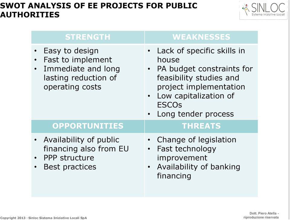 WEAKNESSES Lack of specific skills in house PA budget constraints for feasibility studies and project implementation Low