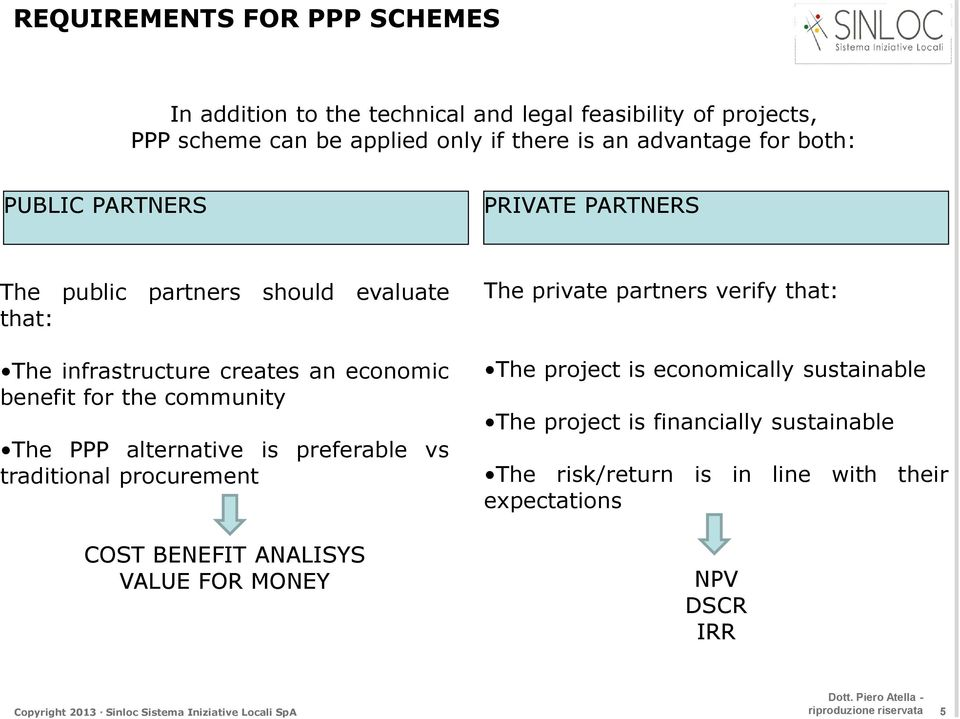 for the community The PPP alternative is preferable vs traditional procurement COST BENEFIT ANALISYS VALUE FOR MONEY The private partners