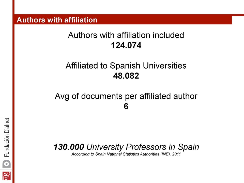 082 Avg of documents per affiliated author 6 130.