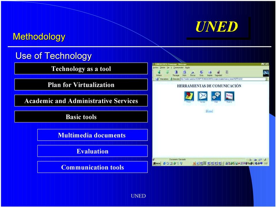 Administrative Services Basic tools