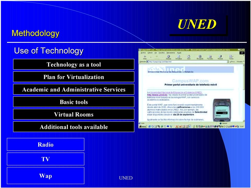 Administrative Services Basic tools Virtual
