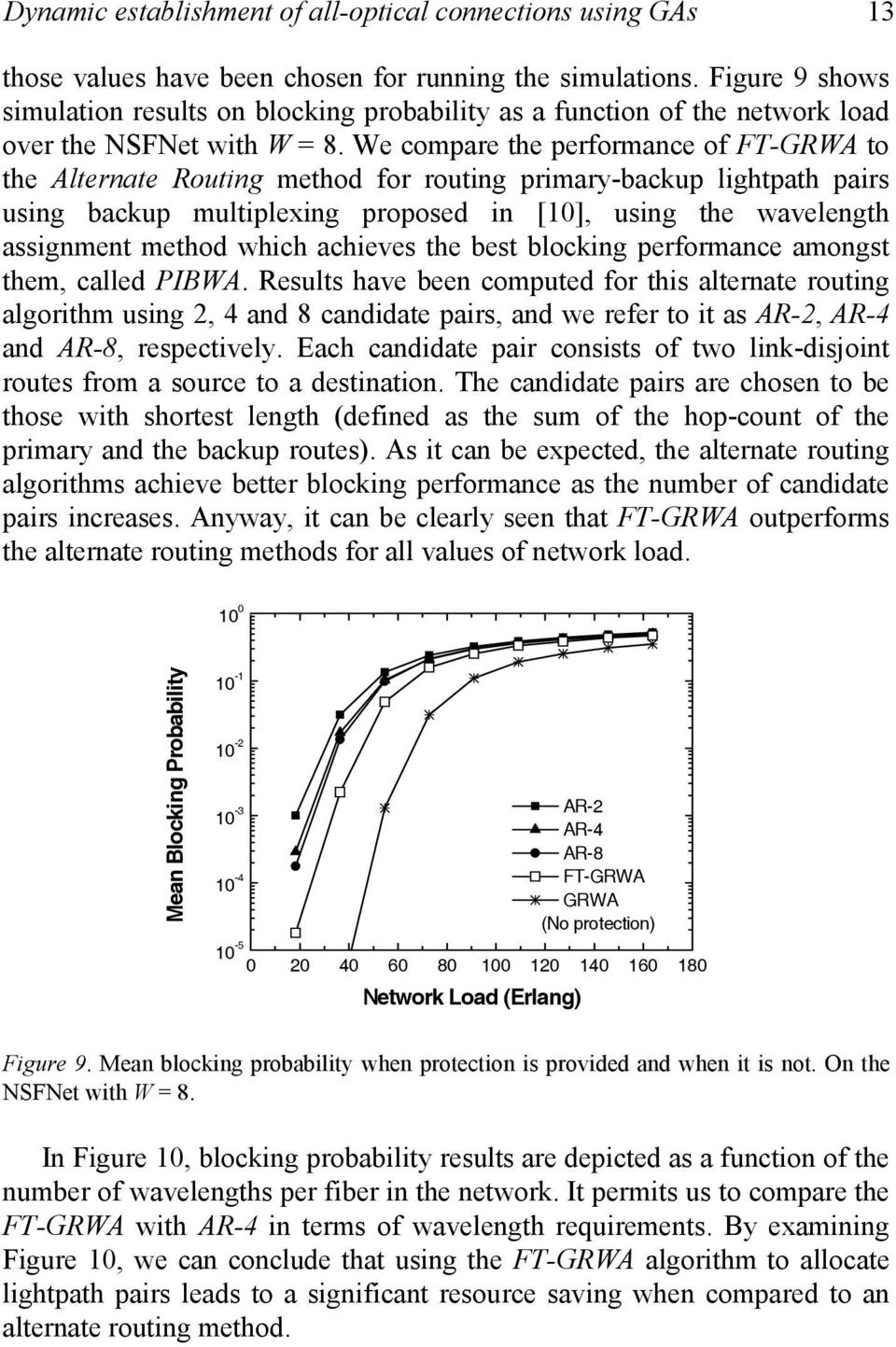 We compare the performance of FT-GRWA to the Alternate Routing method for routing primary-backup lightpath pairs using backup multiplexing proposed in [10], using the wavelength assignment method